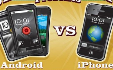Android vs. iPhone [Infographic]